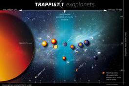 What the TRAPPIST-1 planets could look like